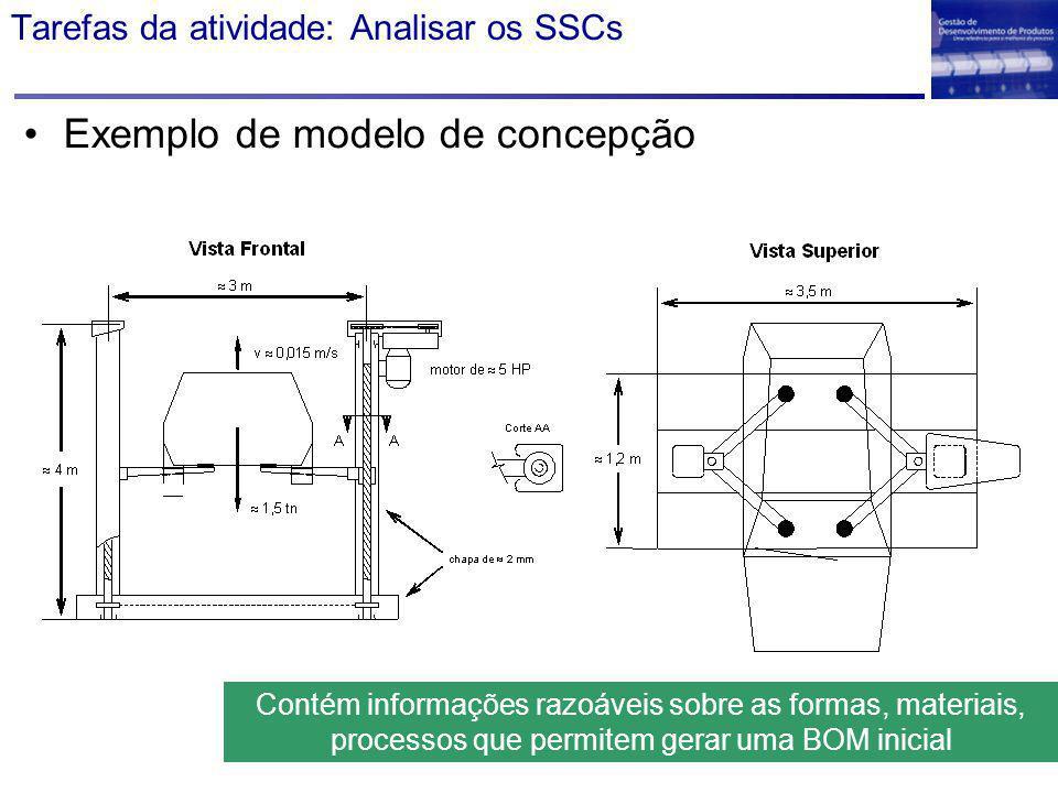 Exemplo de modelo de concepção