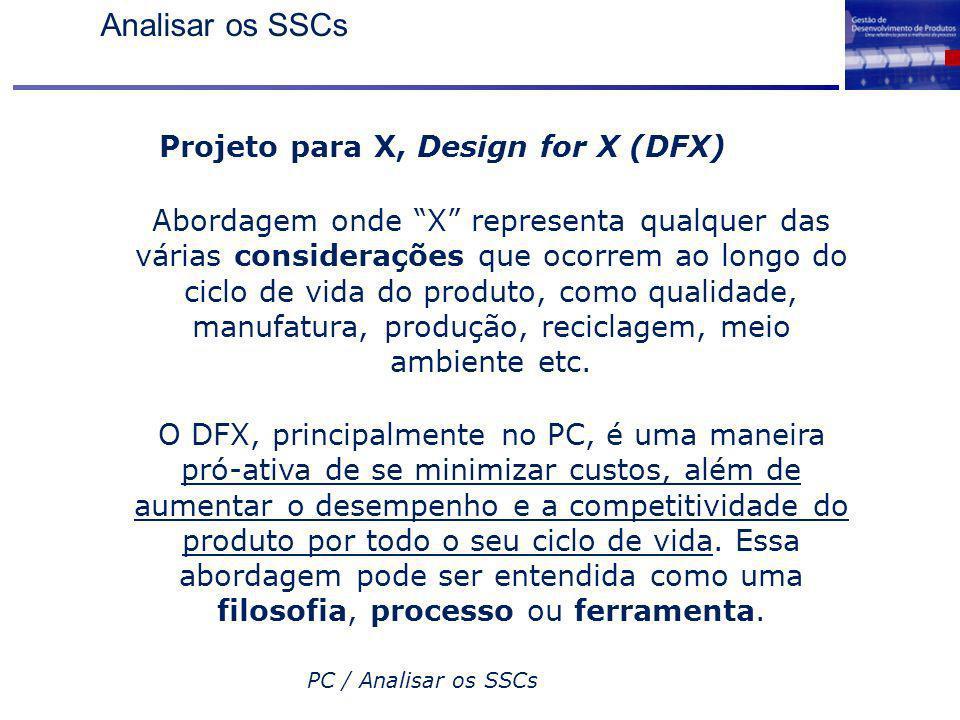 Projeto para X, Design for X (DFX)