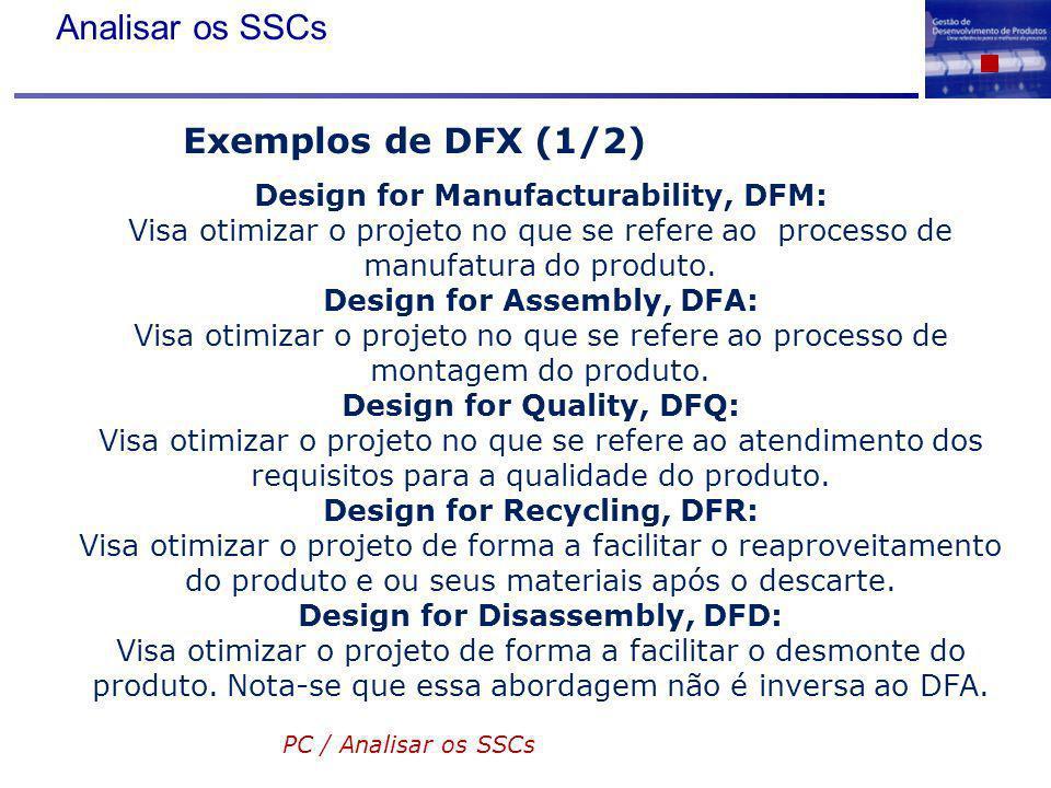 Analisar os SSCs Exemplos de DFX (1/2)