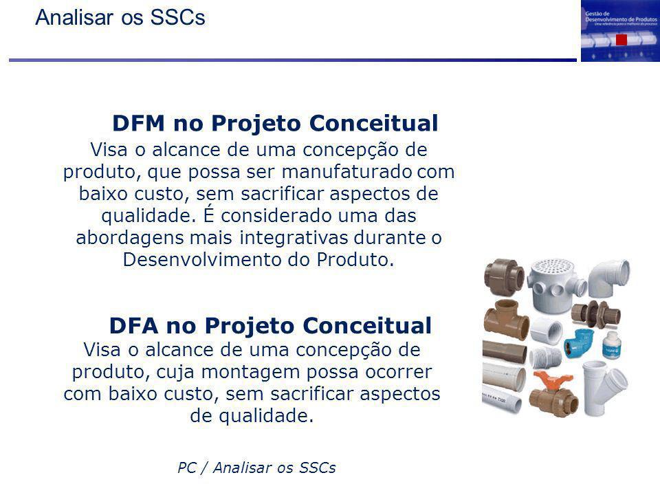 DFM no Projeto Conceitual DFA no Projeto Conceitual