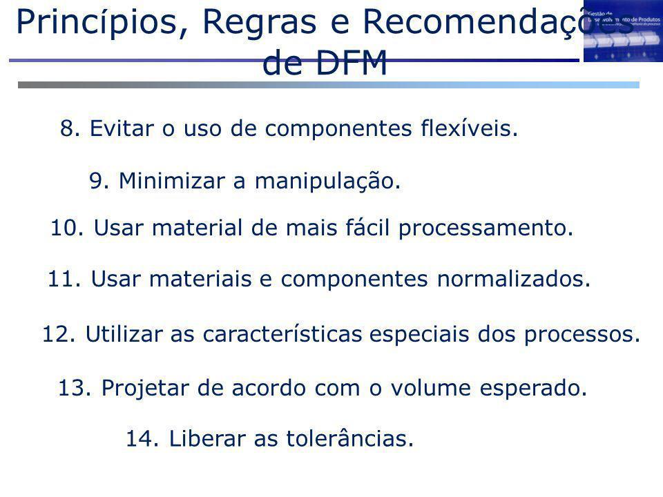 Princípios, Regras e Recomendações de DFM