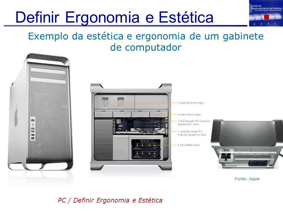 Definir Ergonomia e Estética