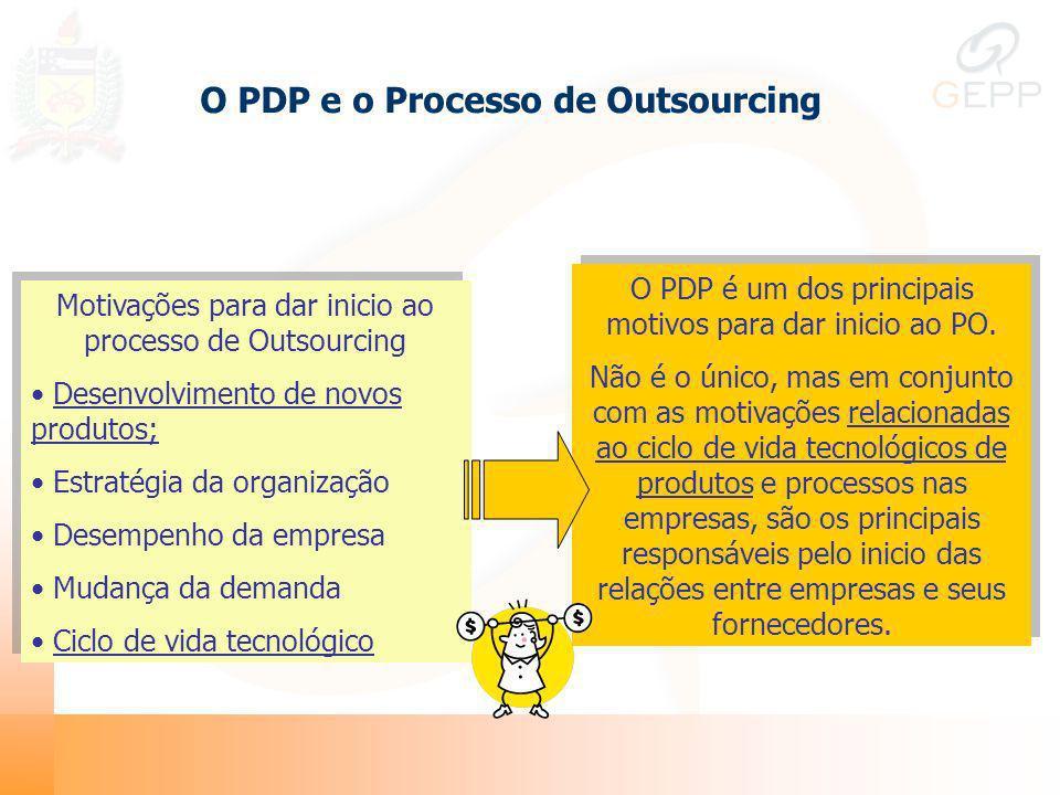 O PDP e o Processo de Outsourcing