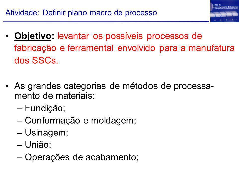 As grandes categorias de métodos de processa-mento de materiais: