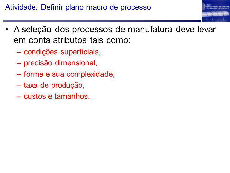Atividade: Definir plano macro de processo