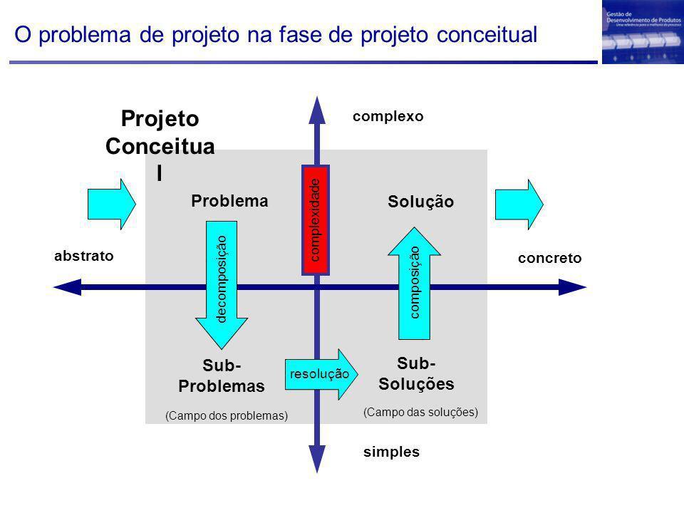 O problema de projeto na fase de projeto conceitual