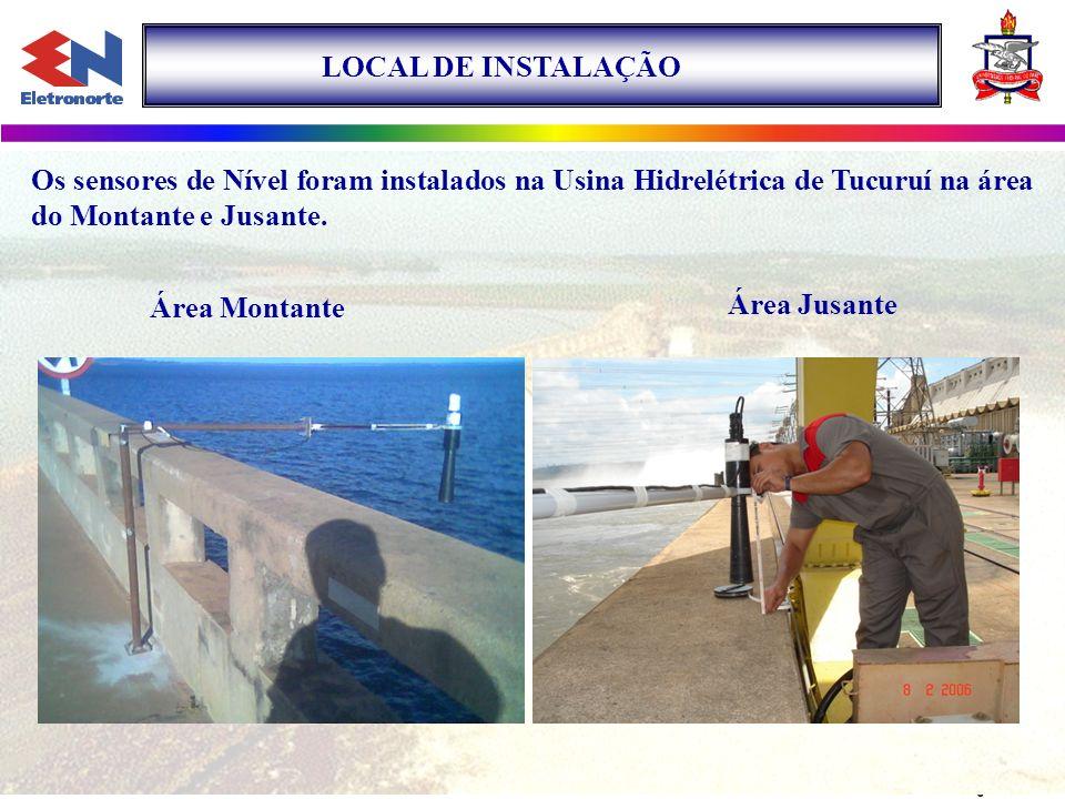 LOCAL DE INSTALAÇÃO Os sensores de Nível foram instalados na Usina Hidrelétrica de Tucuruí na área do Montante e Jusante.