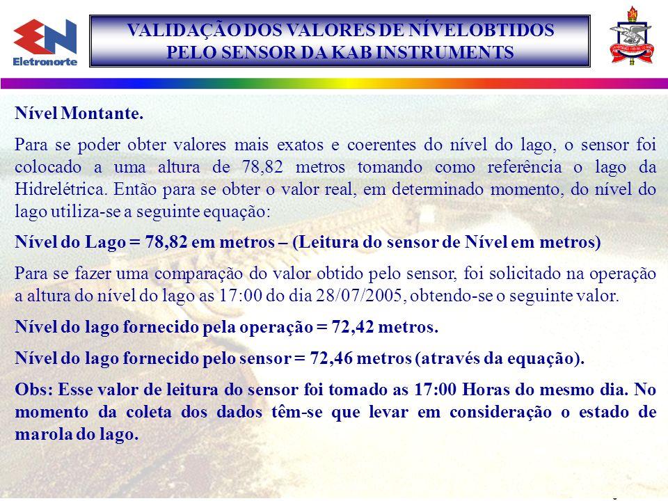 VALIDAÇÃO DOS VALORES DE NÍVELOBTIDOS PELO SENSOR DA KAB INSTRUMENTS