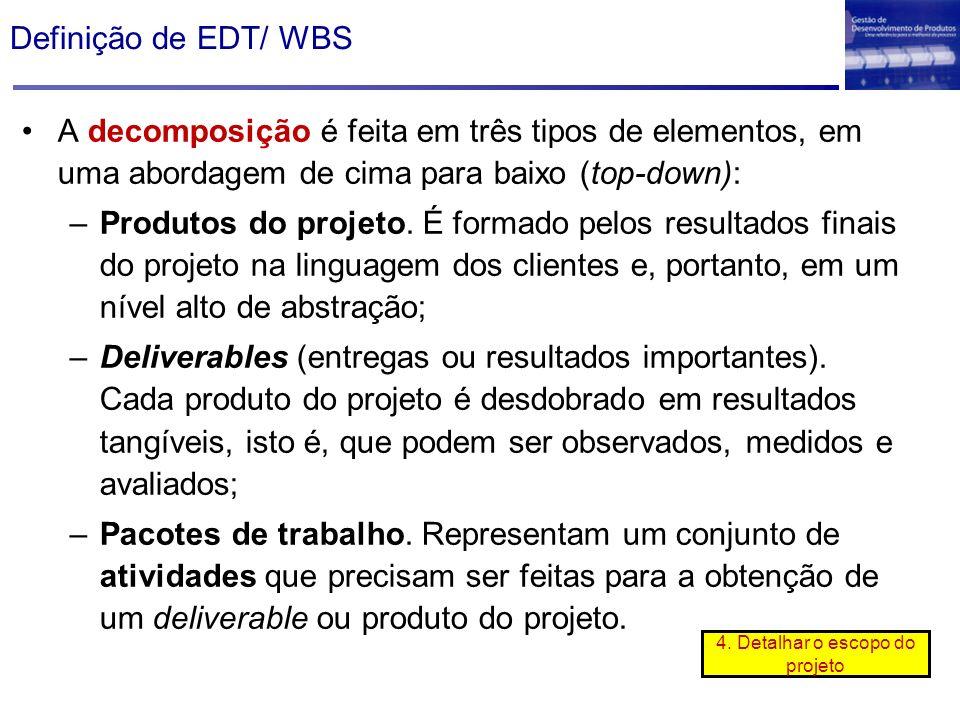 4. Detalhar o escopo do projeto