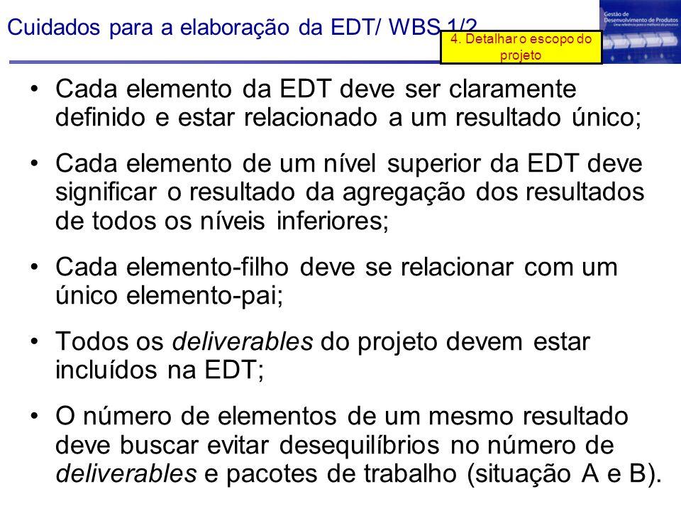 Cuidados para a elaboração da EDT/ WBS 1/2