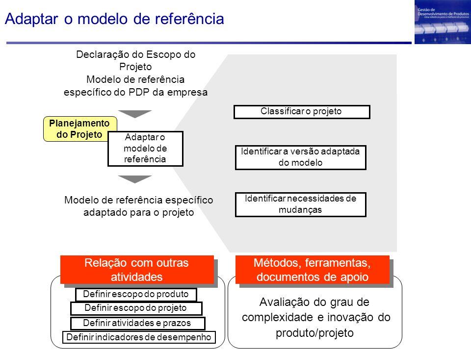 Adaptar o modelo de referência