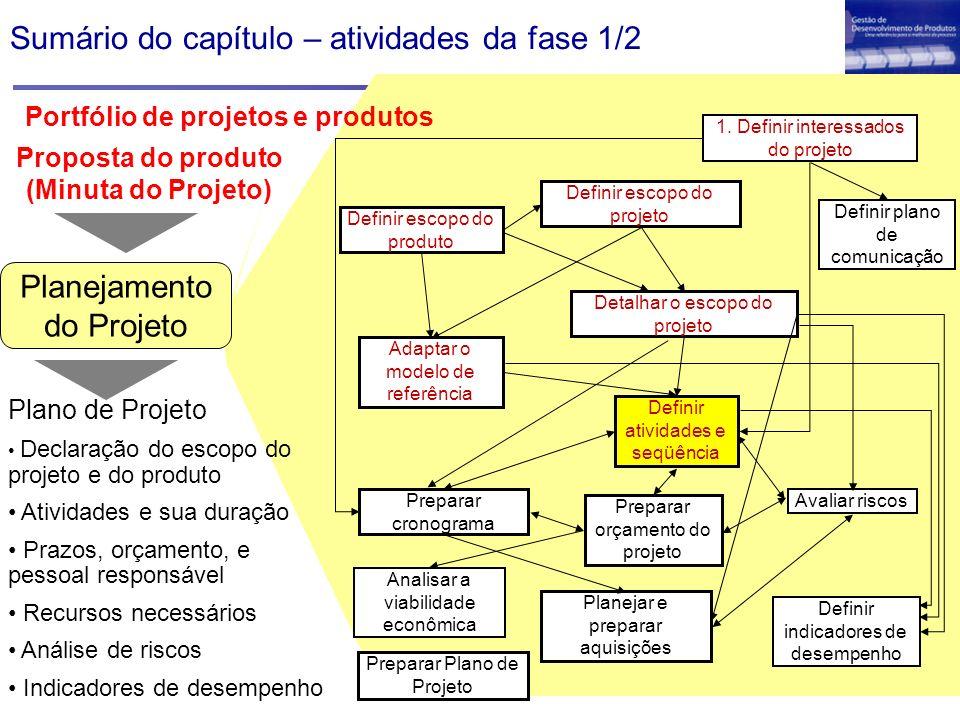 Sumário do capítulo – atividades da fase 1/2