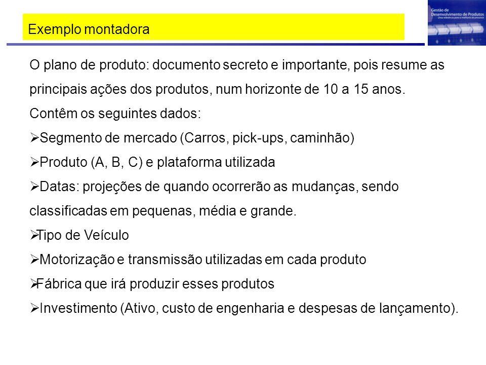 Exemplo montadora O plano de produto: documento secreto e importante, pois resume as principais ações dos produtos, num horizonte de 10 a 15 anos.