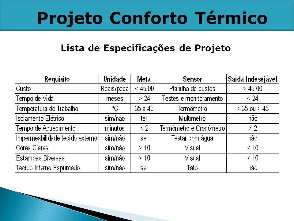 Lista de Especificações de Projeto