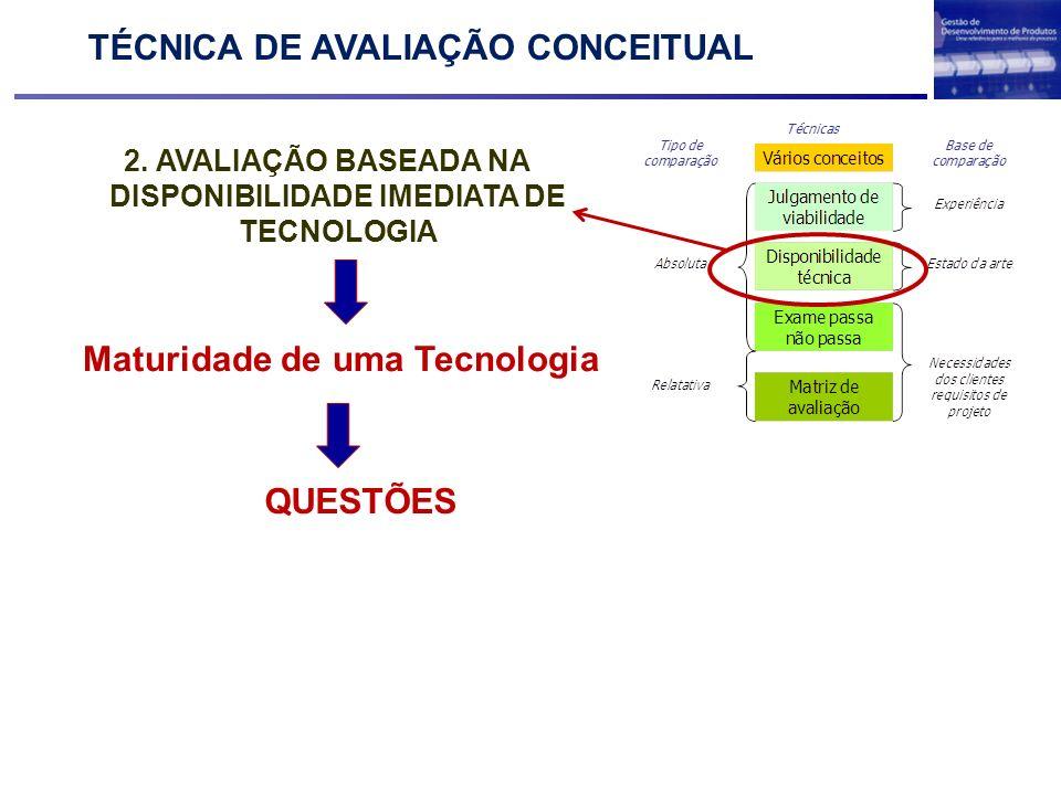 TÉCNICA DE AVALIAÇÃO CONCEITUAL Maturidade de uma Tecnologia QUESTÕES