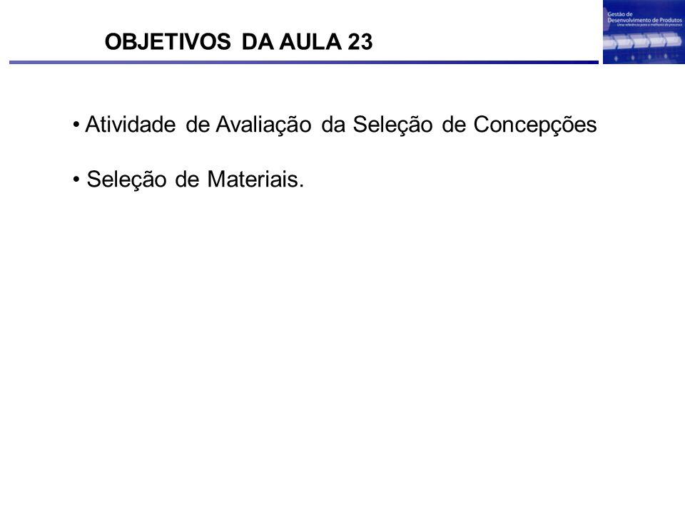 OBJETIVOS DA AULA 23 Atividade de Avaliação da Seleção de Concepções Seleção de Materiais.