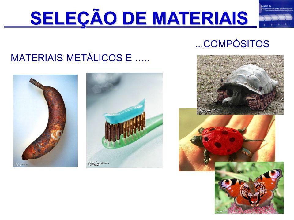 SELEÇÃO DE MATERIAIS ...COMPÓSITOS MATERIAIS METÁLICOS E …..