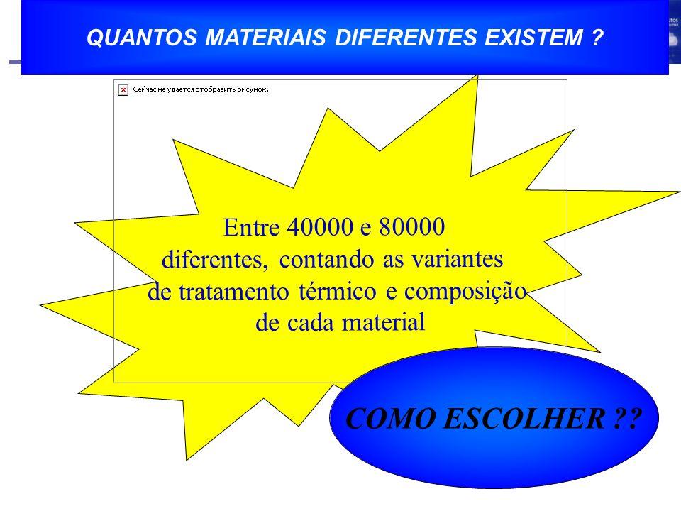 QUANTOS MATERIAIS DIFERENTES EXISTEM