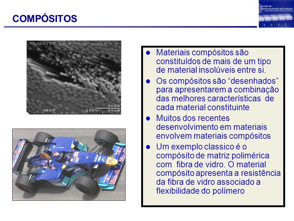 COMPÓSITOS Materiais compósitos são constituídos de mais de um tipo de material insolúveis entre si.