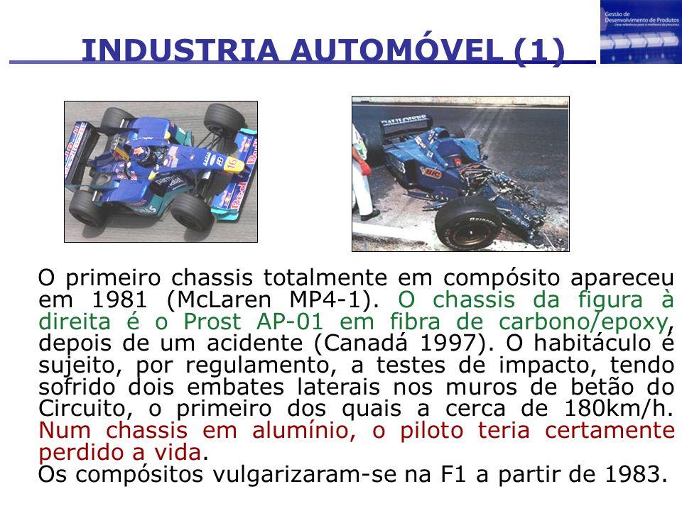 INDUSTRIA AUTOMÓVEL (1)