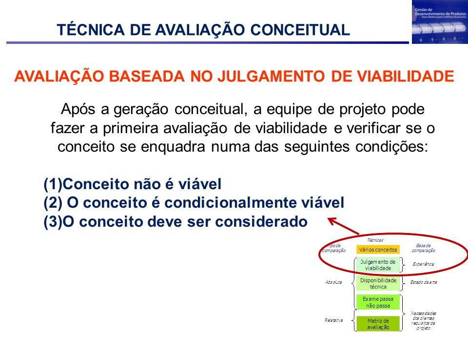 TÉCNICA DE AVALIAÇÃO CONCEITUAL