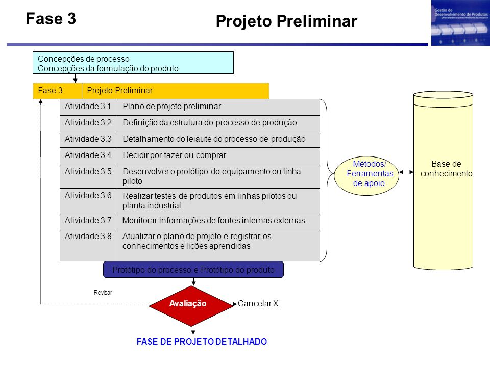 Fase 3 Projeto Preliminar