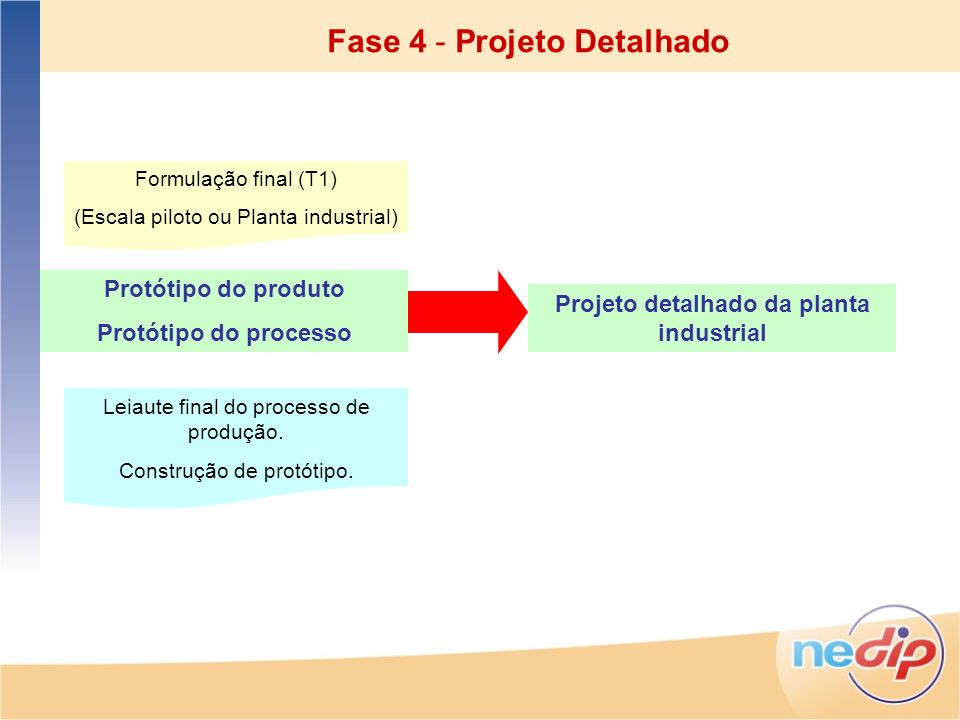 Projeto detalhado da planta industrial