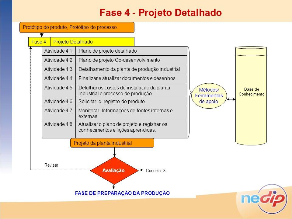 Fase 4 - Projeto Detalhado
