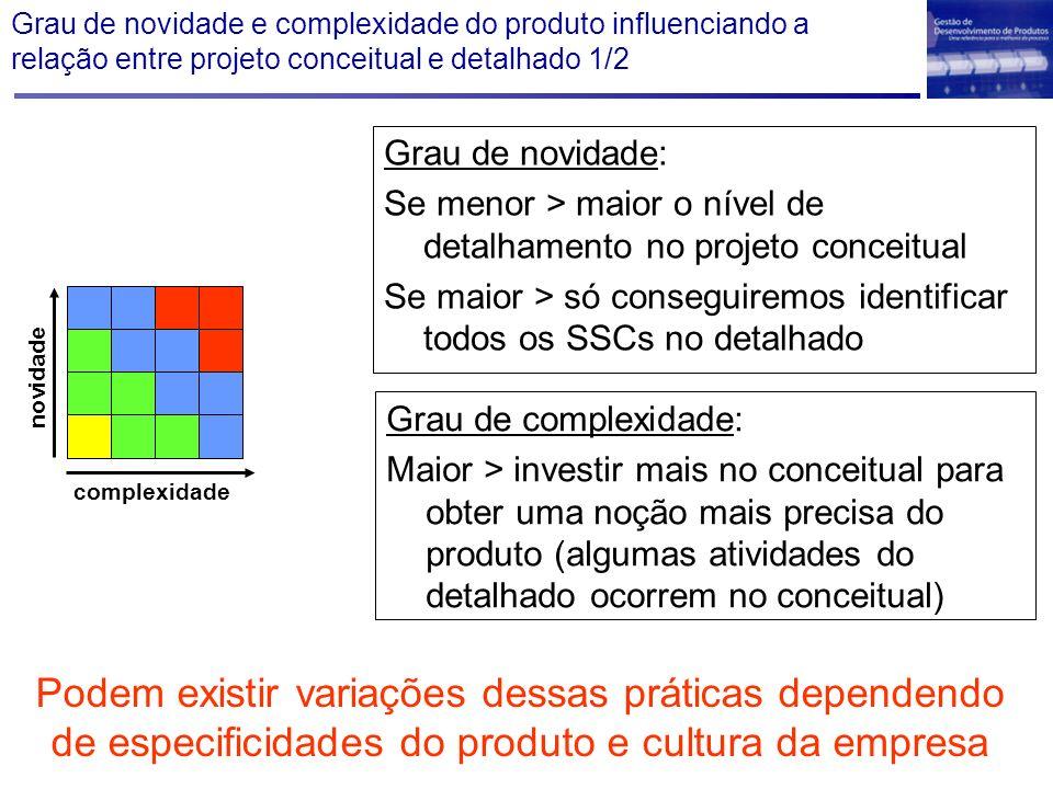 Grau de novidade e complexidade do produto influenciando a relação entre projeto conceitual e detalhado 1/2