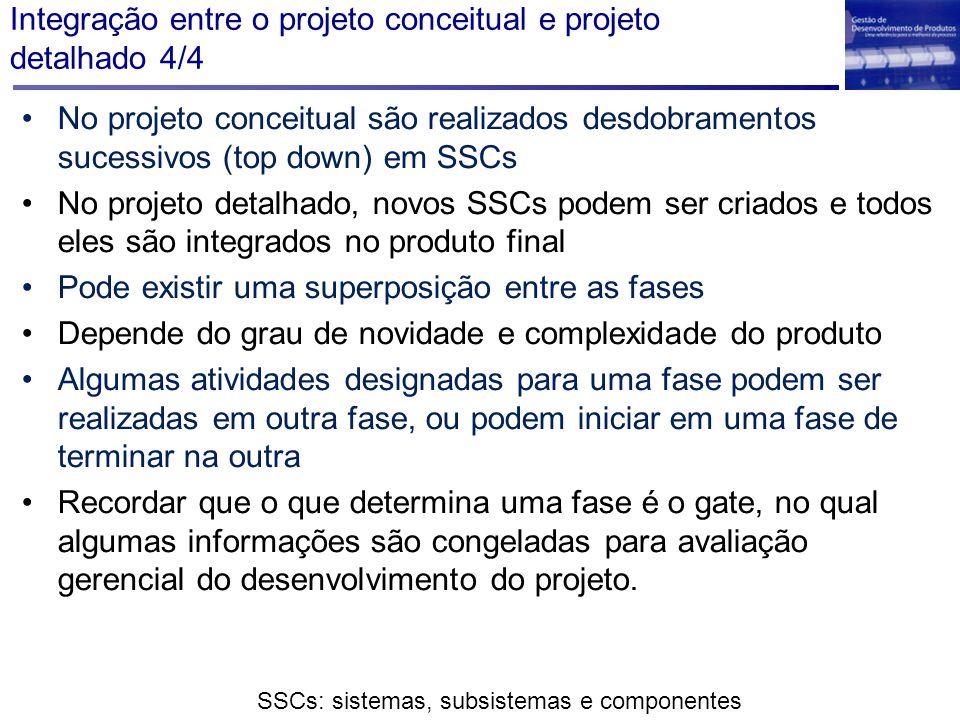 Integração entre o projeto conceitual e projeto detalhado 4/4