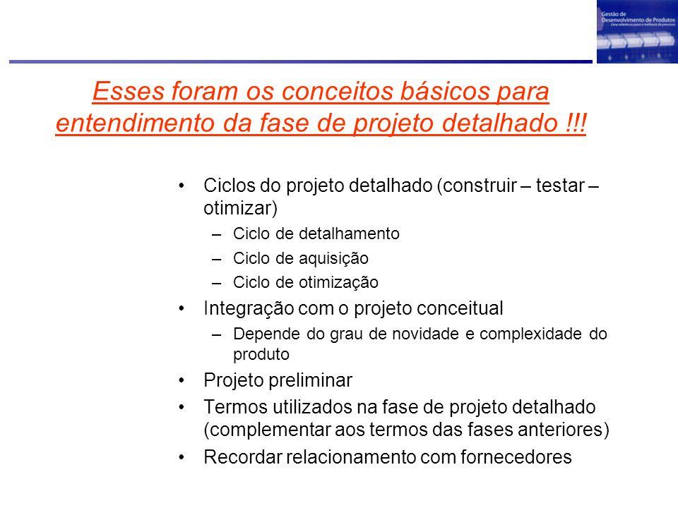 Esses foram os conceitos básicos para entendimento da fase de projeto detalhado !!!
