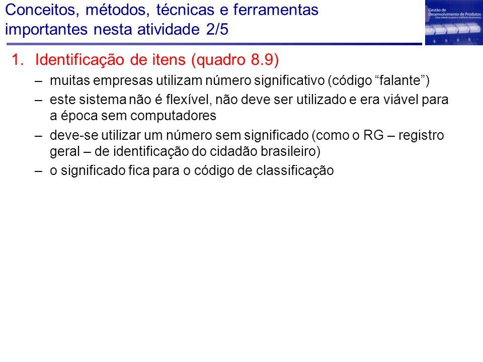 Identificação de itens (quadro 8.9)
