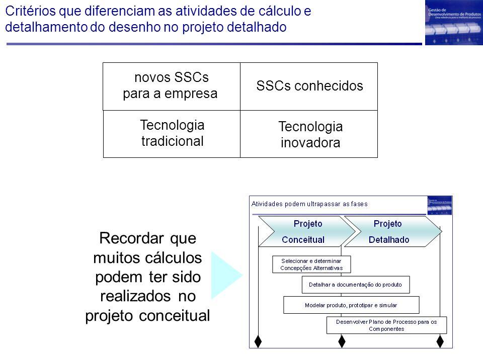 Critérios que diferenciam as atividades de cálculo e detalhamento do desenho no projeto detalhado