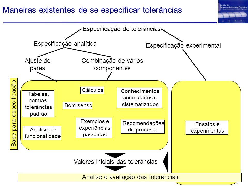 Maneiras existentes de se especificar tolerâncias