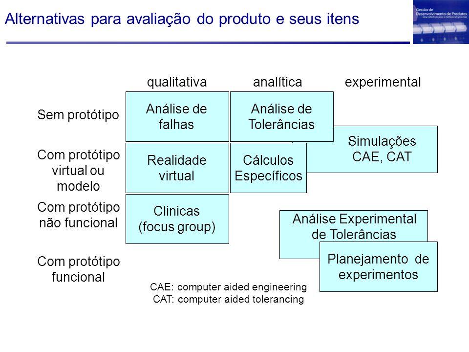 Alternativas para avaliação do produto e seus itens