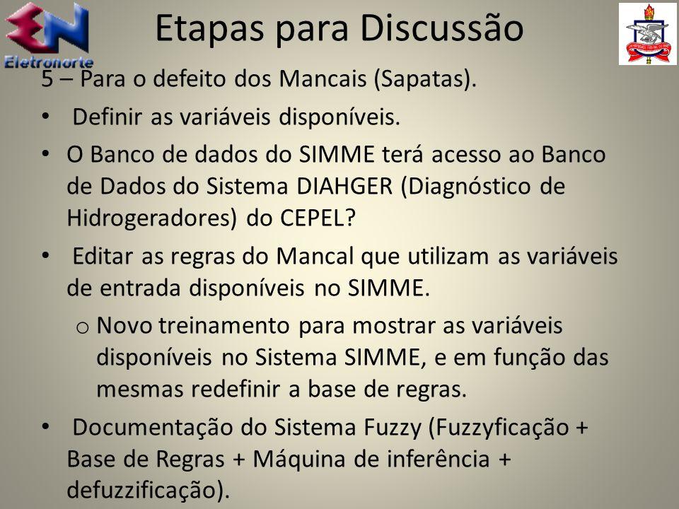 Etapas para Discussão 5 – Para o defeito dos Mancais (Sapatas).