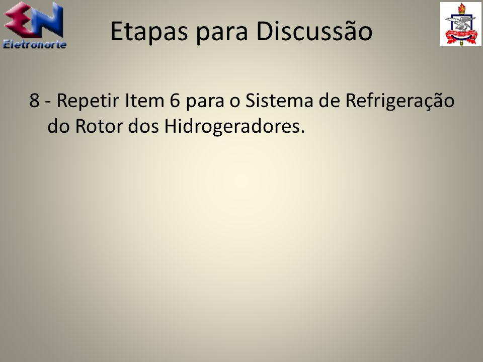Etapas para Discussão 8 - Repetir Item 6 para o Sistema de Refrigeração do Rotor dos Hidrogeradores.
