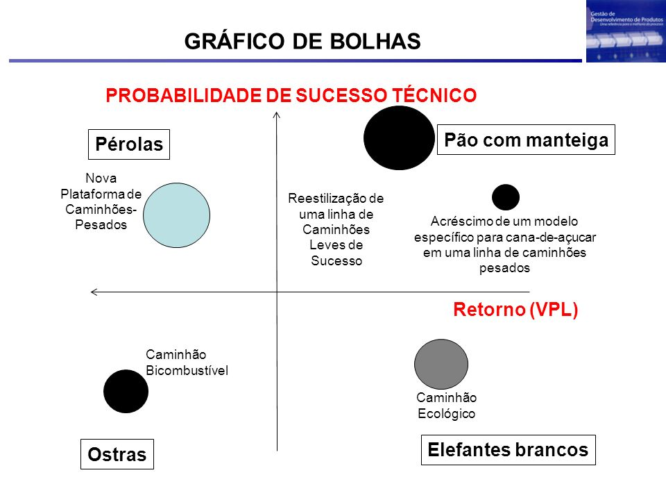 PROBABILIDADE DE SUCESSO TÉCNICO