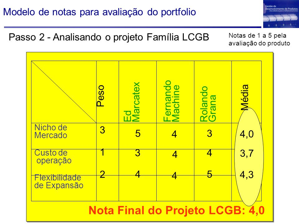 Nota Final do Projeto LCGB: 4,0