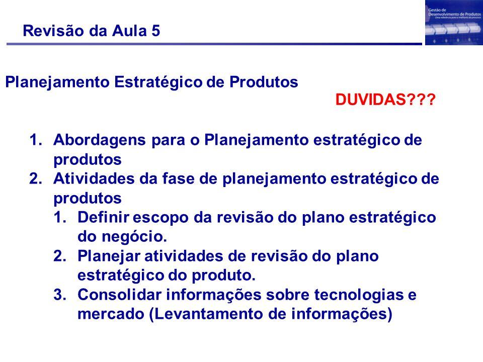 Revisão da Aula 5 DUVIDAS Planejamento Estratégico de Produtos. Abordagens para o Planejamento estratégico de produtos.