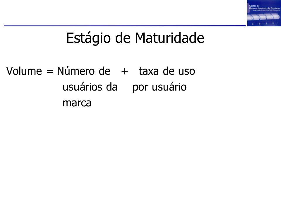 Estágio de Maturidade Volume = Número de + taxa de uso