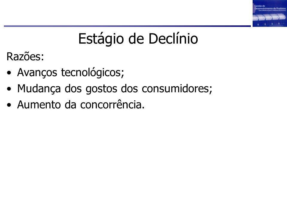 Estágio de Declínio Razões: Avanços tecnológicos;