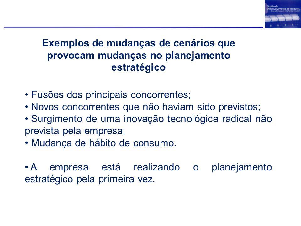 Exemplos de mudanças de cenários que provocam mudanças no planejamento estratégico