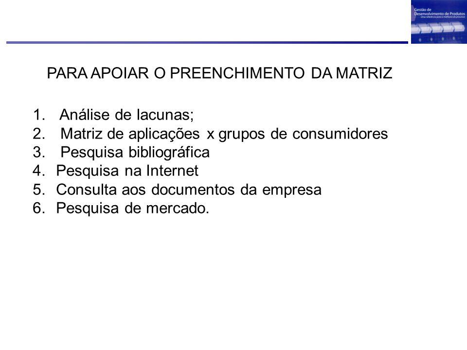 PARA APOIAR O PREENCHIMENTO DA MATRIZ