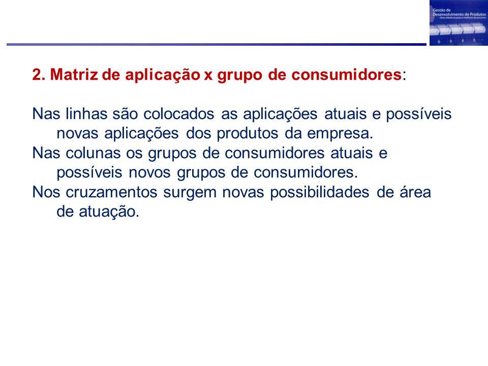 2. Matriz de aplicação x grupo de consumidores: