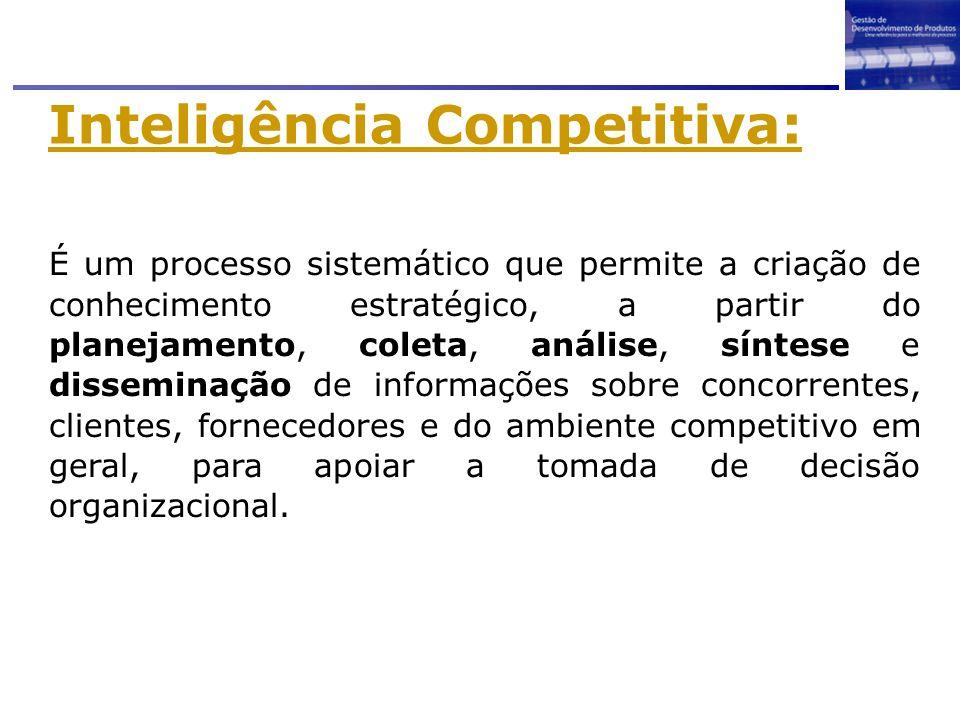 Inteligência Competitiva: