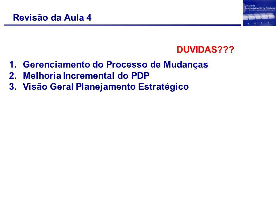 Revisão da Aula 4 DUVIDAS . Gerenciamento do Processo de Mudanças.