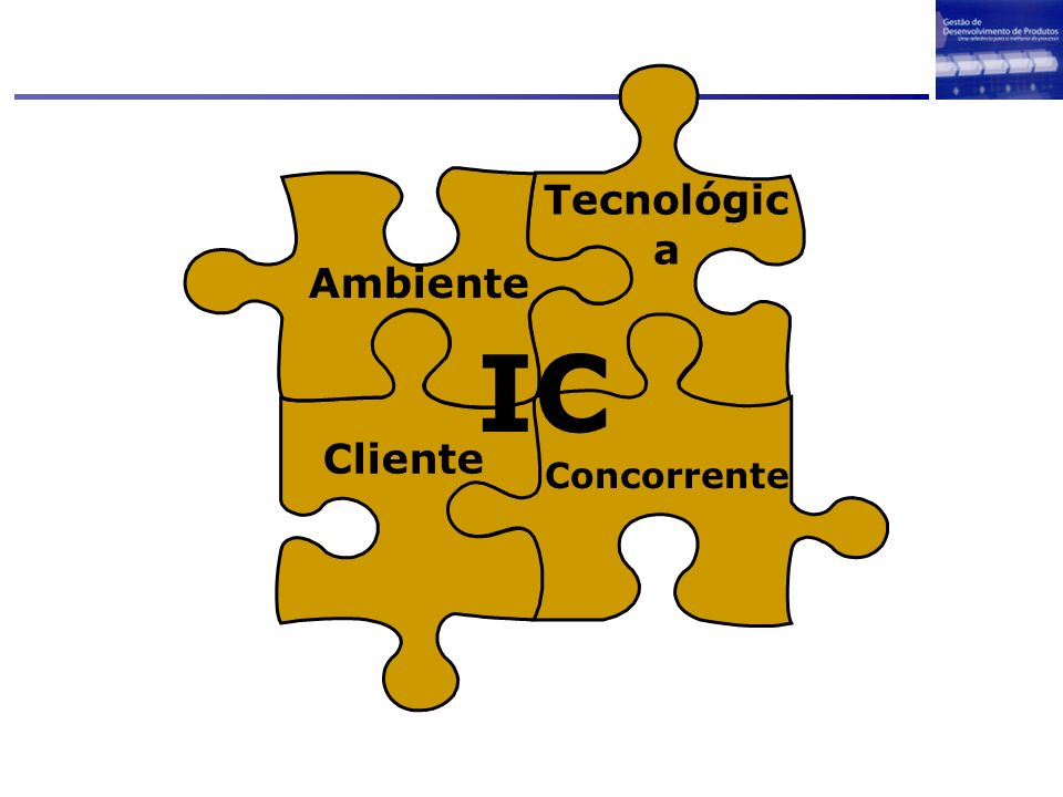 Tecnológica Ambiente IC Concorrente Cliente