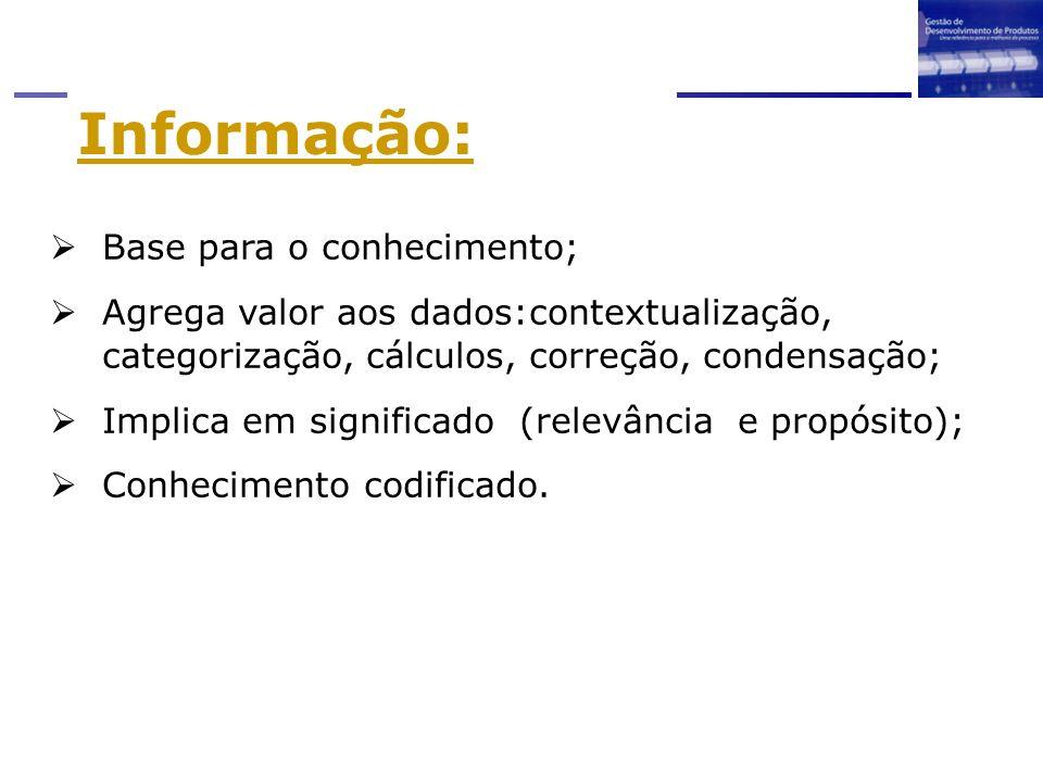 Informação: Base para o conhecimento;