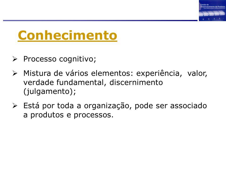 Conhecimento Processo cognitivo;